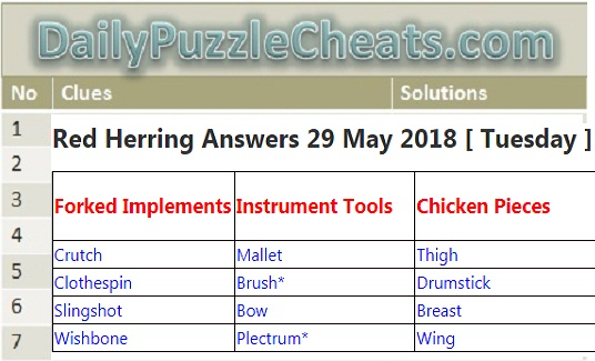 Red Herring Daily Puzzle Answers May 29 2018